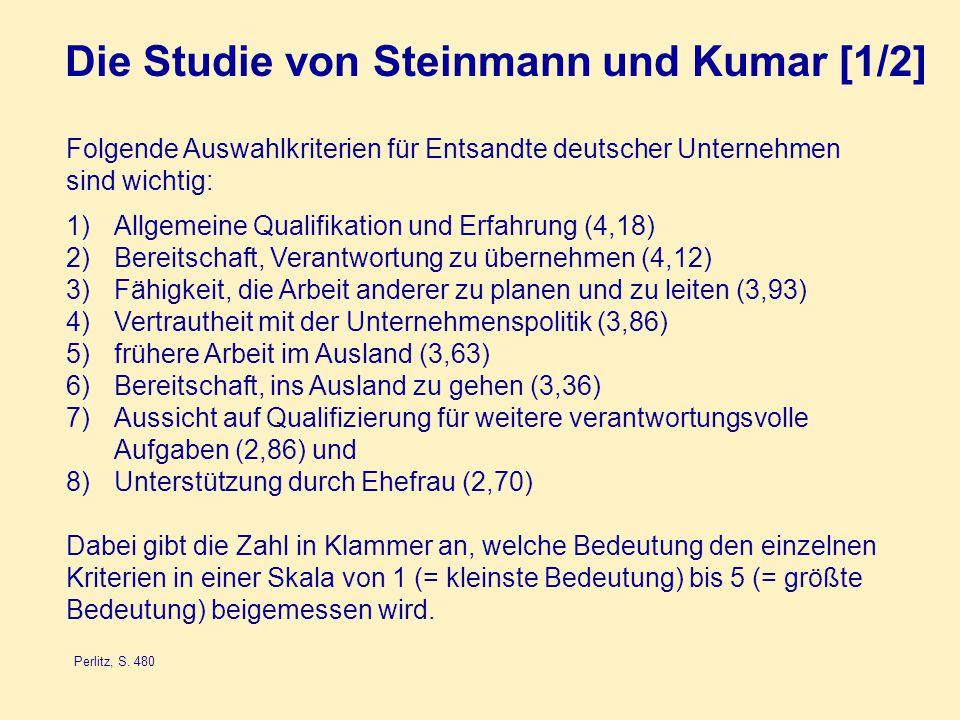 Die Studie von Steinmann und Kumar [1/2]